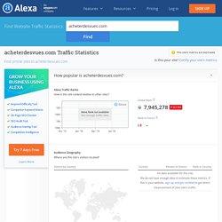Acheterdesvues.com Traffic, Demographics and Competitors - Alexa