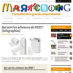Qui sont les acheteurs de MDD ? [Infographies]MARKETING PGC