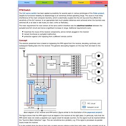 Achims Homepage - PPM Switch - Nightly