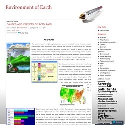 Environment of Earth