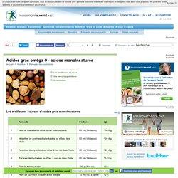 Acides gras oméga-9 - acides monoinsaturés