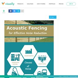 Acoustic Fencing for Effective Noise Solution