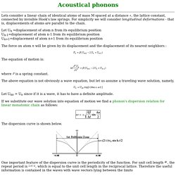 Acoustical phonons