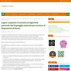 CLASSE A COLORI: Logica: acquisire il concetto di algoritmo partendo dal linguaggio naturale per arrivare al diagramma di flusso.