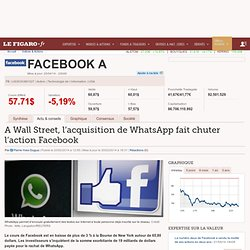 A Wall Street, l'acquisition de WhatsApp fait chuter l'action Facebook