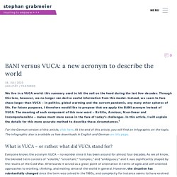 BANI versus VUCA: a new acronym to describe the world - Stephan Grabmeier