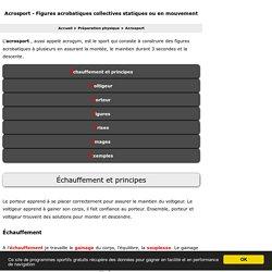 Acrosport - Images, principes, sécurité