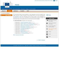 EUROPE - Acrylamide database.