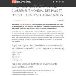 Innovation [infographie] : le classement mondial des pays et des secteurs les plus innovants