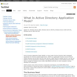 What Is Active Directory Application Mode?