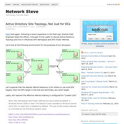 Active Directory Site Topology, Not Just for DCs