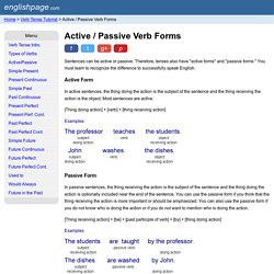 Active / Passive Verb Forms