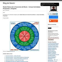 Rueda Clásica de la Taxonomía de Bloom – Incluye Actividades Propuestas