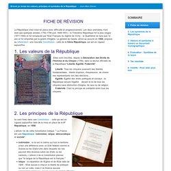 Symboles République-Activité Éducation et Numérique