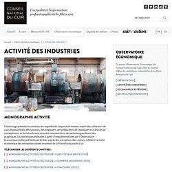 Activité des Industries
