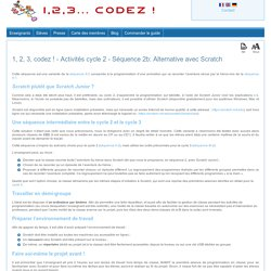1, 2, 3, codez ! - Activités cycles 2-3 Scratch