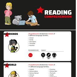KoalaText - ESL - activities - worksheets - reading comprehension