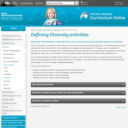 Defining Diversity activities / Resources / Cultural diversity / Principles