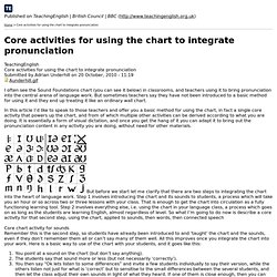 Core activities for using the chart to integrate pronunciation
