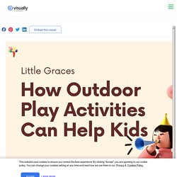 Outdoor Play Activities For Toddlers In Childcare NSW