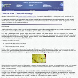 Activity 11 Teacher Guide: Time & Cycles - Dendrochronology
