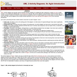 UML 2 Activity Diagrams: An Agile Introduction