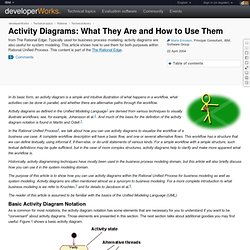 Activity Diagrams: What They Are and How to Use Them