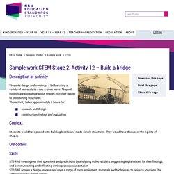 Sample work STEM Stage 2: Activity 12 – Build a bridge