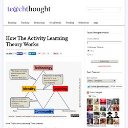 How The Activity Learning Theory Works