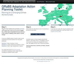 The GRaBS Adaptation Action Planning Toolkit - Help & Instructions