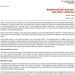 Adapting Earth Animals into Alien Lifeforms