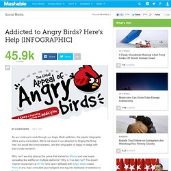 Addicted to Angry Birds? Here's Help [INFOGRAPHIC]