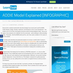 ADDIE Model Explained