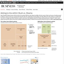 Adding to the deficit: Bush vs. Obama