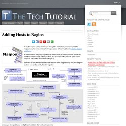 Adding Hosts to Nagios « The Tech Tutorial