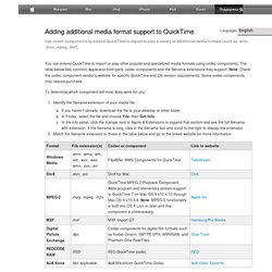 Adding additional media format support to QuickTime