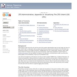 ZFS Administration, Appendix A- Visualizing The ZFS Intent LOG (ZIL)