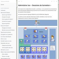 Administrer les « Sessions de formation » · Chamilo