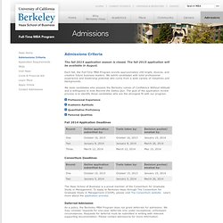 Admissions Criteria, MBA Program, Berkeley-Haas