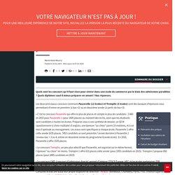 Admissions parallèles : les meilleures filières pour entrer en école de commerce - Letudiant.fr - L'Etudiant