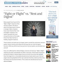 """Fight or Flight"" vs. ""Rest and Digest"""