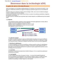 ADSL et les interférences