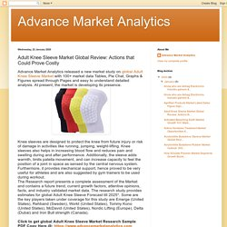 Advance Market Analytics: Adult Knee Sleeve Market Global Review: Actions that Could Prove Costly