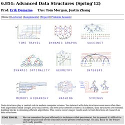Advanced Data Structures (6.851)