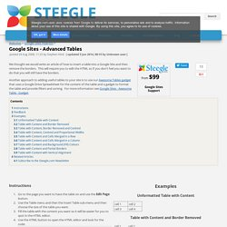 Advanced Tables - Google Sites Experts Designs Development Intranets Websites