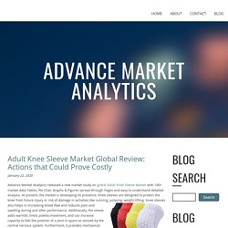Adult Knee Sleeve Market Global Review: Actions that Could Prove Costly
