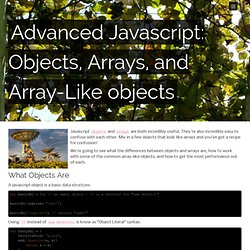 Advanced Javascript: Objects, Arrays, and Array-Like objects – nFriedly Web Dev Tech Blog