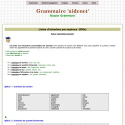 Adverbes classés par catégories