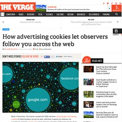 How advertising cookies let observers follow you across the web