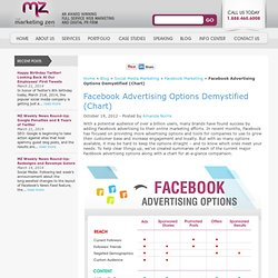 Facebook Advertising Options Demystified (Chart)
